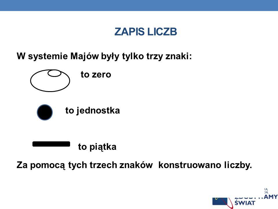 ZAPIS LICZB W systemie Majów były tylko trzy znaki: to zero to jednostka to piątka Za pomocą tych trzech znaków konstruowano liczby.