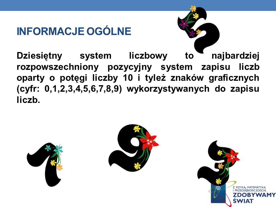INFORMACJE OGÓLNE Dziesiętny system liczbowy to najbardziej rozpowszechniony pozycyjny system zapisu liczb oparty o potęgi liczby 10 i tyleż znaków graficznych (cyfr: 0,1,2,3,4,5,6,7,8,9) wykorzystywanych do zapisu liczb.