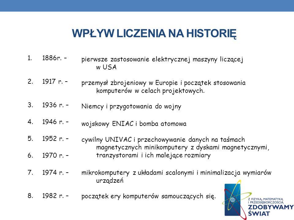 WPŁYW LICZENIA NA HISTORIĘ 1.1886r.– 2.1917 r. – 3.1936 r.