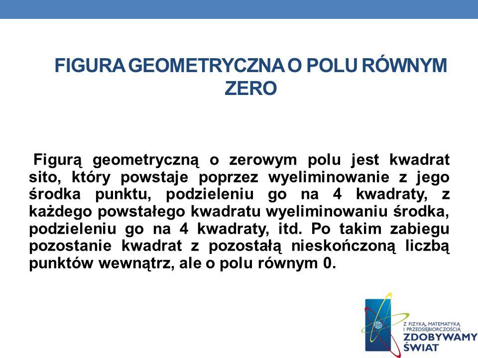 FIGURA GEOMETRYCZNA O POLU RÓWNYM ZERO Figurą geometryczną o zerowym polu jest kwadrat sito, który powstaje poprzez wyeliminowanie z jego środka punktu, podzieleniu go na 4 kwadraty, z każdego powstałego kwadratu wyeliminowaniu środka, podzieleniu go na 4 kwadraty, itd.