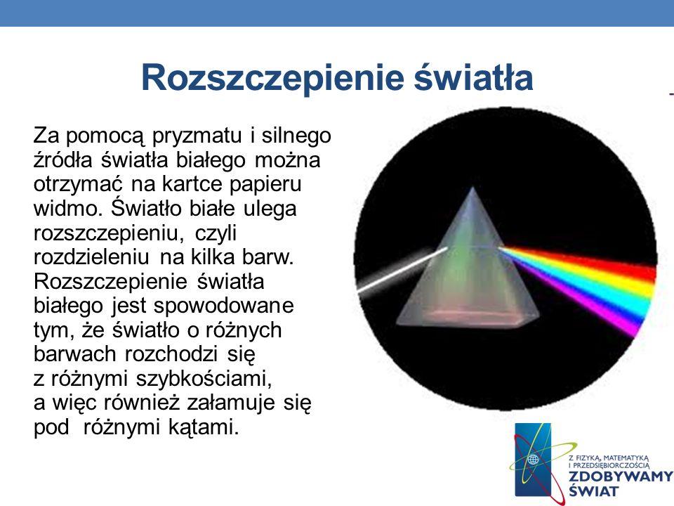Rozszczepienie światła Za pomocą pryzmatu i silnego źródła światła białego można otrzymać na kartce papieru widmo. Światło białe ulega rozszczepieniu,