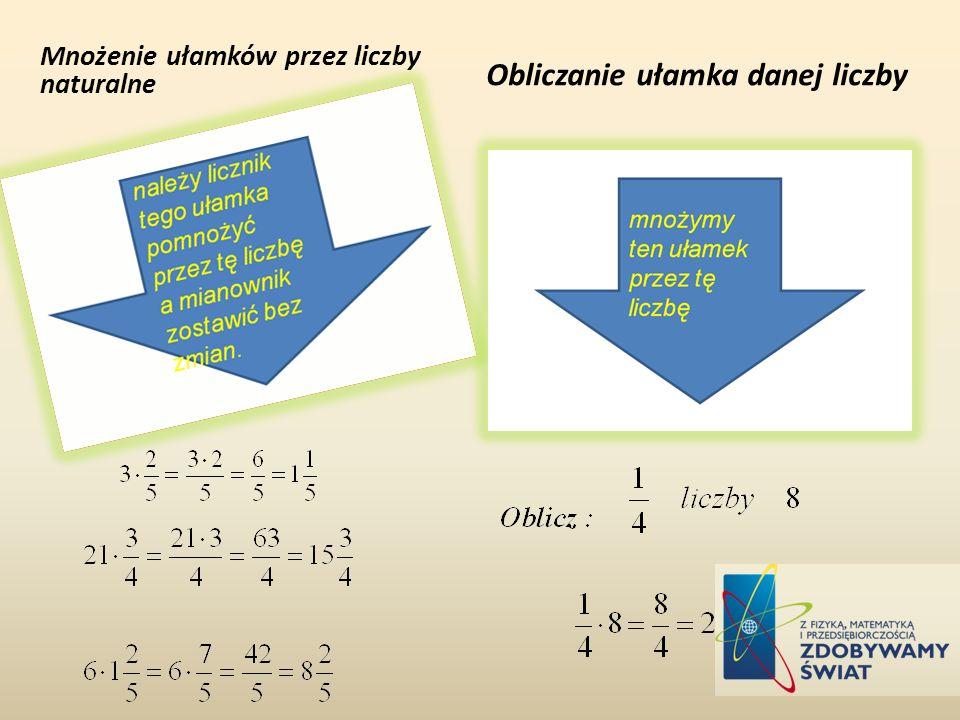 Obliczanie ułamka danej liczby Mnożenie ułamków przez liczby naturalne