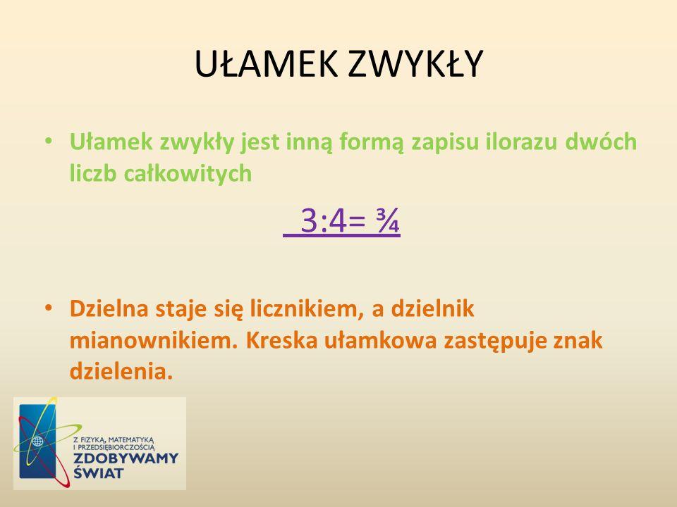 UŁAMEK ZWYKŁY Ułamek zwykły jest inną formą zapisu ilorazu dwóch liczb całkowitych 3:4= ¾ Dzielna staje się licznikiem, a dzielnik mianownikiem. Kresk