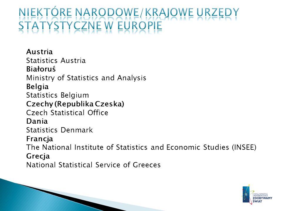 Austria Statistics Austria Białoruś Ministry of Statistics and Analysis Belgia Statistics Belgium Czechy (Republika Czeska) Czech Statistical Office D