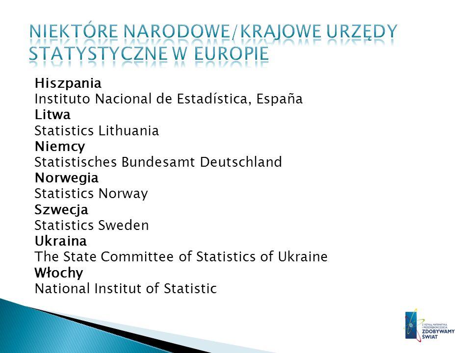Hiszpania Instituto Nacional de Estadística, España Litwa Statistics Lithuania Niemcy Statistisches Bundesamt Deutschland Norwegia Statistics Norway S