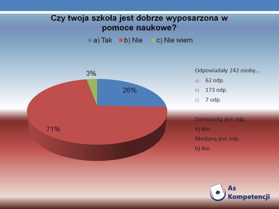 Odpowiadały 242 osoby… a) 62 odp. b) 173 odp. c) 7 odp.