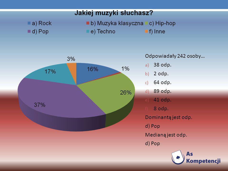 Odpowiadały 242 osoby… a) 38 odp. b) 2 odp. c) 64 odp.