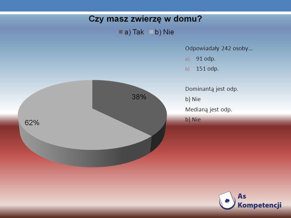 Odpowiadały 242 osoby… a) 91 odp. b) 151 odp. Dominantą jest odp. b) Nie Medianą jest odp. b) Nie