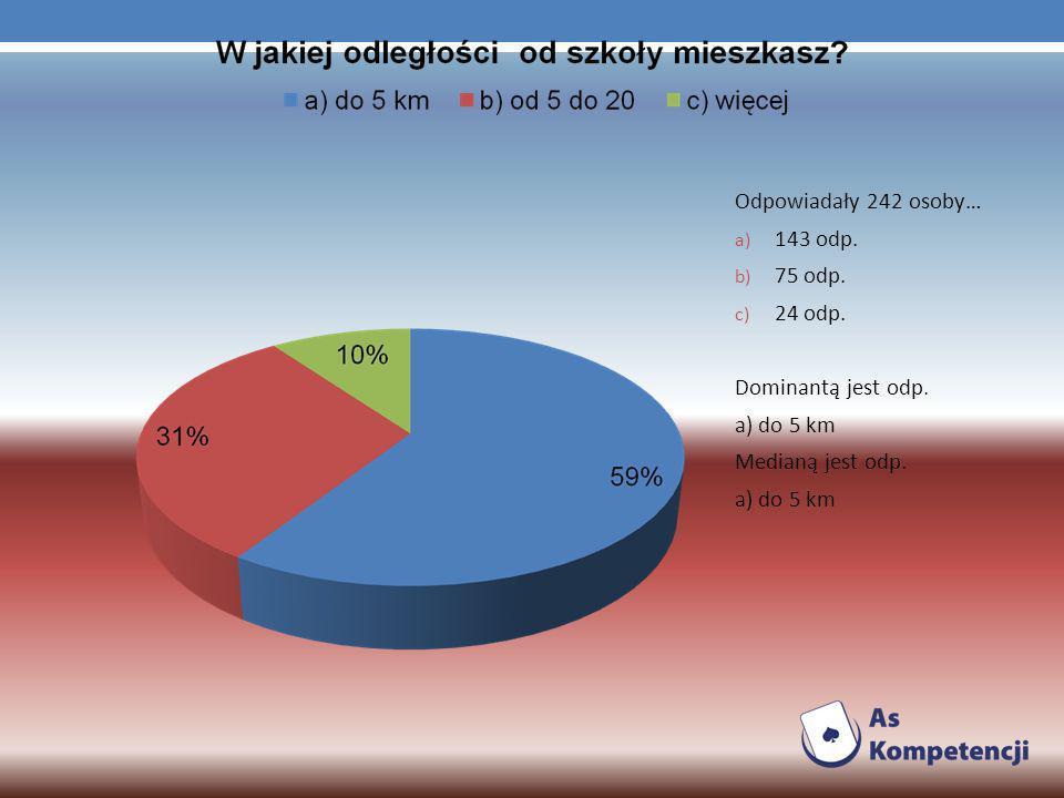 Odpowiadały 242 osoby… a) 143 odp. b) 75 odp. c) 24 odp.
