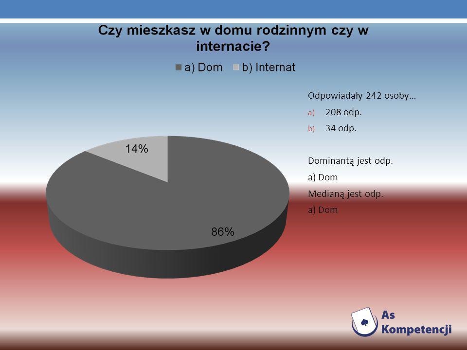 Odpowiadały 242 osoby… a) 208 odp. b) 34 odp. Dominantą jest odp. a) Dom Medianą jest odp. a) Dom
