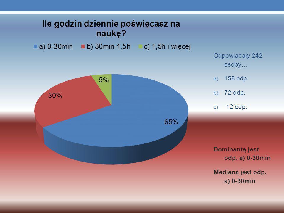 Odpowiadały 242 osoby… a) 158 odp. b) 72 odp. c) 12 odp.