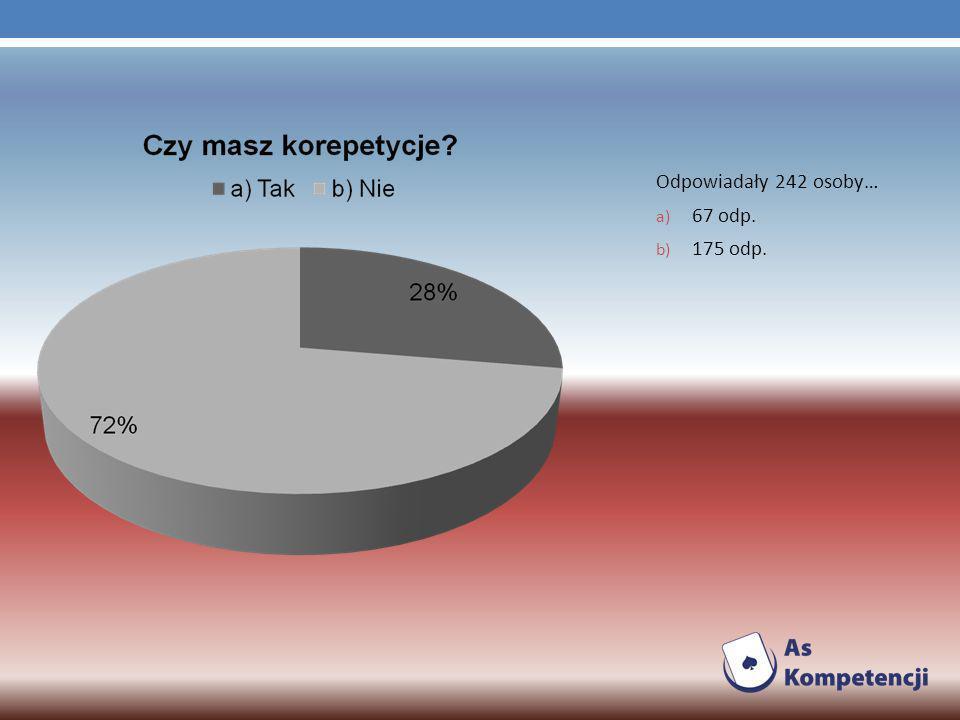 Odpowiadały 242 osoby… a) 67 odp. b) 175 odp.