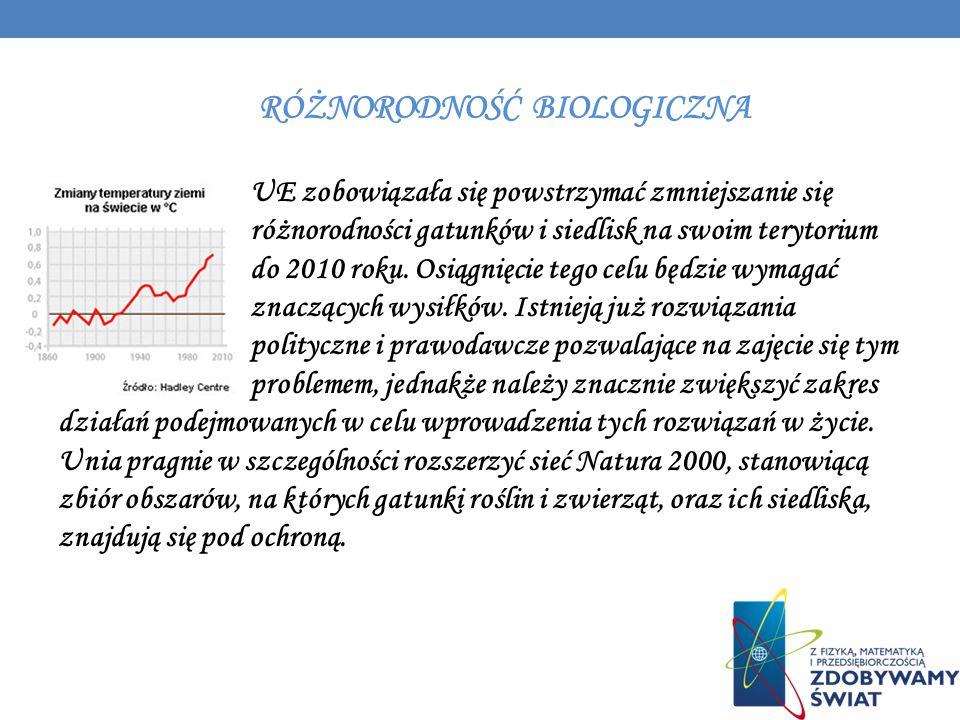 RÓŻNORODNOŚĆ BIOLOGICZNA UE zobowiązała się powstrzymać zmniejszanie się różnorodności gatunków i siedlisk na swoim terytorium do 2010 roku. Osiągnięc