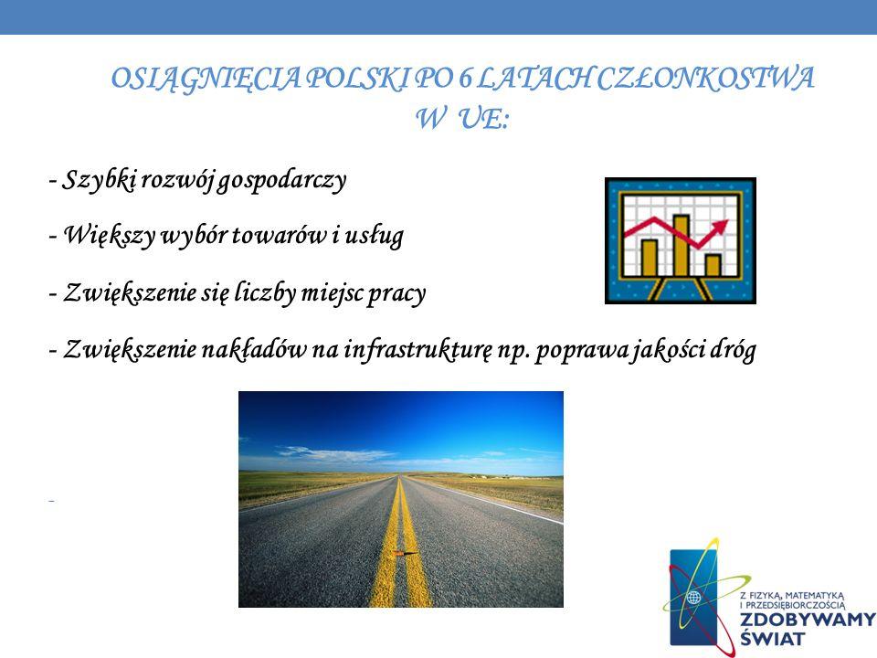 OSIĄGNIĘCIA POLSKI PO 6 LATACH CZŁONKOSTWA W UE: - Szybki rozwój gospodarczy - Większy wybór towarów i usług - Zwiększenie się liczby miejsc pracy - Z