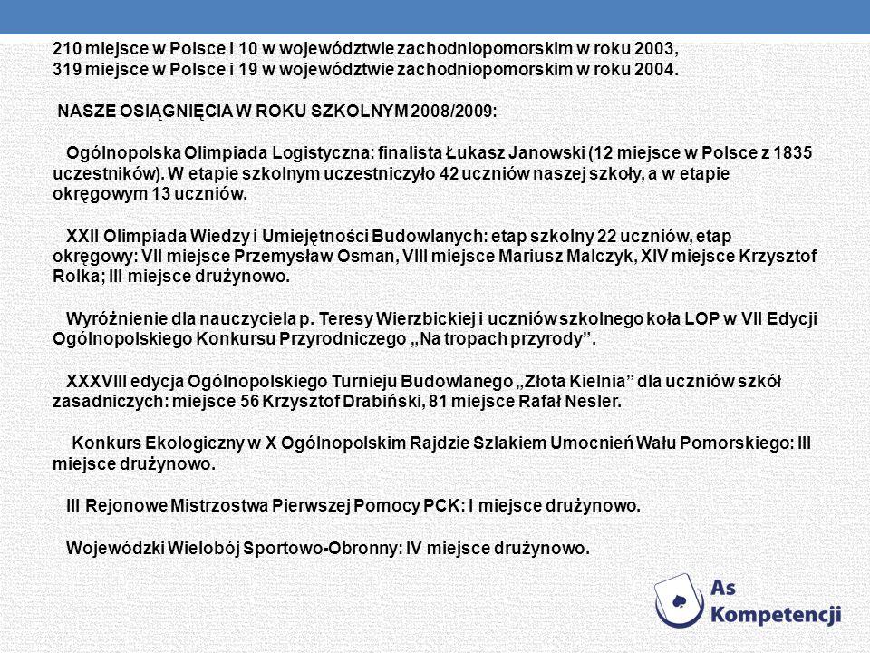 210 miejsce w Polsce i 10 w województwie zachodniopomorskim w roku 2003, 319 miejsce w Polsce i 19 w województwie zachodniopomorskim w roku 2004.