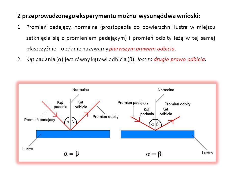 Z przeprowadzonego eksperymentu można wysunąć dwa wnioski: 1.Promień padający, normalna (prostopadła do powierzchni lustra w miejscu zetknięcia się z