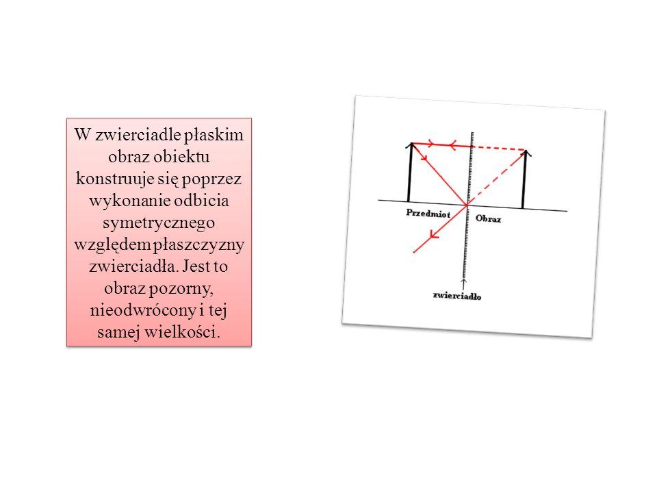 W zwierciadle płaskim obraz obiektu konstruuje się poprzez wykonanie odbicia symetrycznego względem płaszczyzny zwierciadła. Jest to obraz pozorny, ni