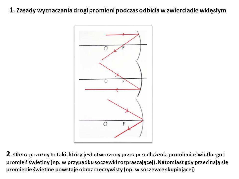 1. Zasady wyznaczania drogi promieni podczas odbicia w zwierciadle wklęsłym 2. Obraz pozorny to taki, który jest utworzony przez przedłużenia promieni