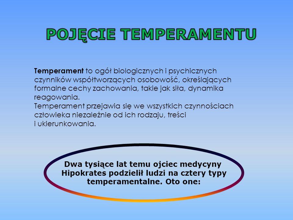 Temperament to ogół biologicznych i psychicznych czynników współtworzących osobowość, określających formalne cechy zachowania, takie jak siła, dynamika reagowania.