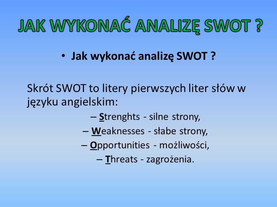 Aby przeprowadzić analizę SWOT weź dużą, czystą kartkę papieru i wypełnij tabelę wg wzoru: