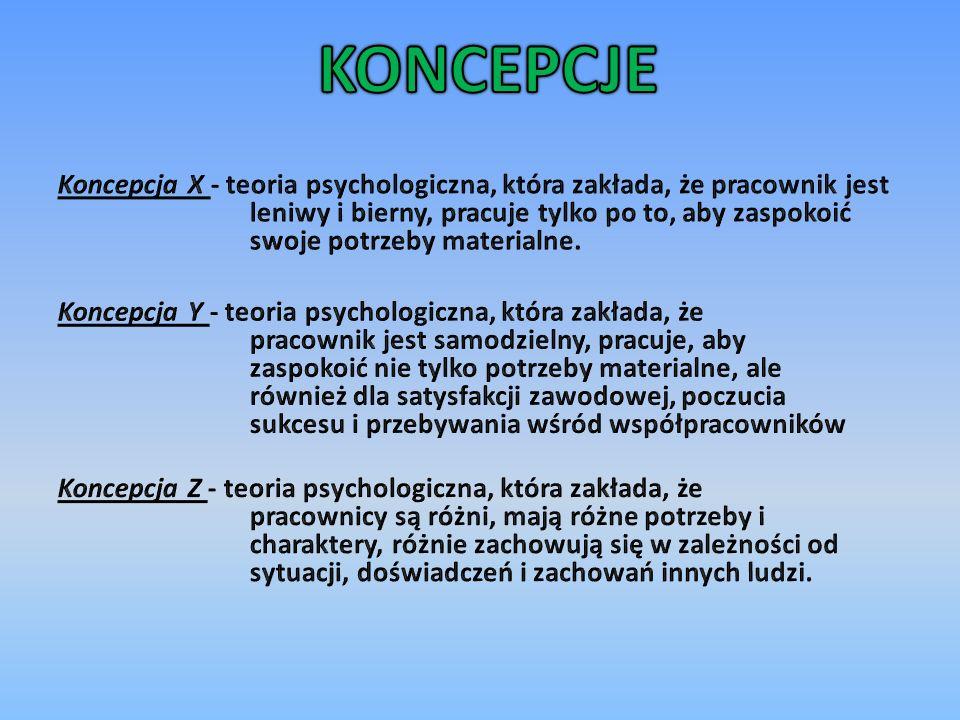 Teoria Hipokratesa – wyodrębnia cztery podstawowe typy temperamentu: choleryk, sangwinik, melancholik i flegmatyk; Teoria W.H.