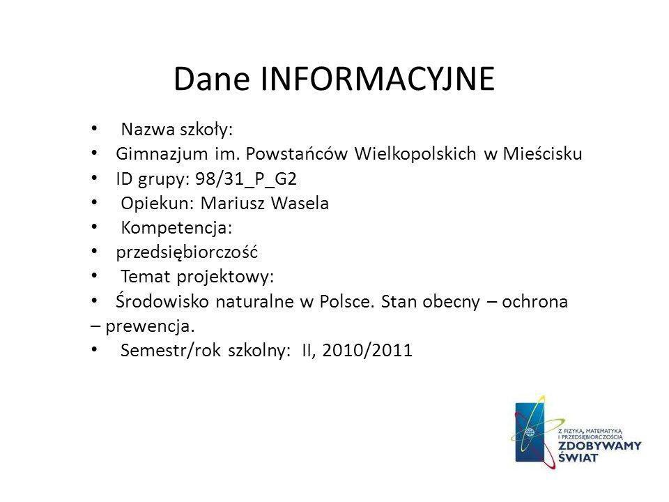 Dane INFORMACYJNE Nazwa szkoły: Gimnazjum im.