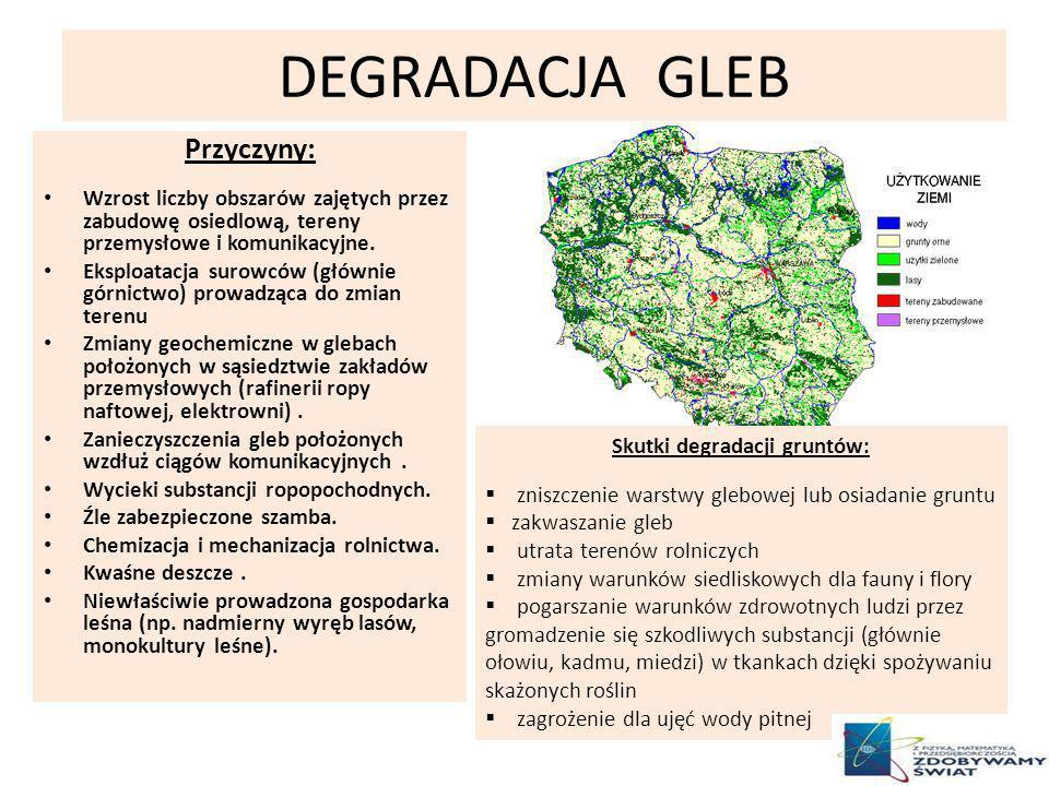 DEGRADACJA GLEB Skutki degradacji gruntów: zniszczenie warstwy glebowej lub osiadanie gruntu zakwaszanie gleb utrata terenów rolniczych zmiany warunków siedliskowych dla fauny i flory pogarszanie warunków zdrowotnych ludzi przez gromadzenie się szkodliwych substancji (głównie ołowiu, kadmu, miedzi) w tkankach dzięki spożywaniu skażonych roślin zagrożenie dla ujęć wody pitnej Przyczyny: Wzrost liczby obszarów zajętych przez zabudowę osiedlową, tereny przemysłowe i komunikacyjne.