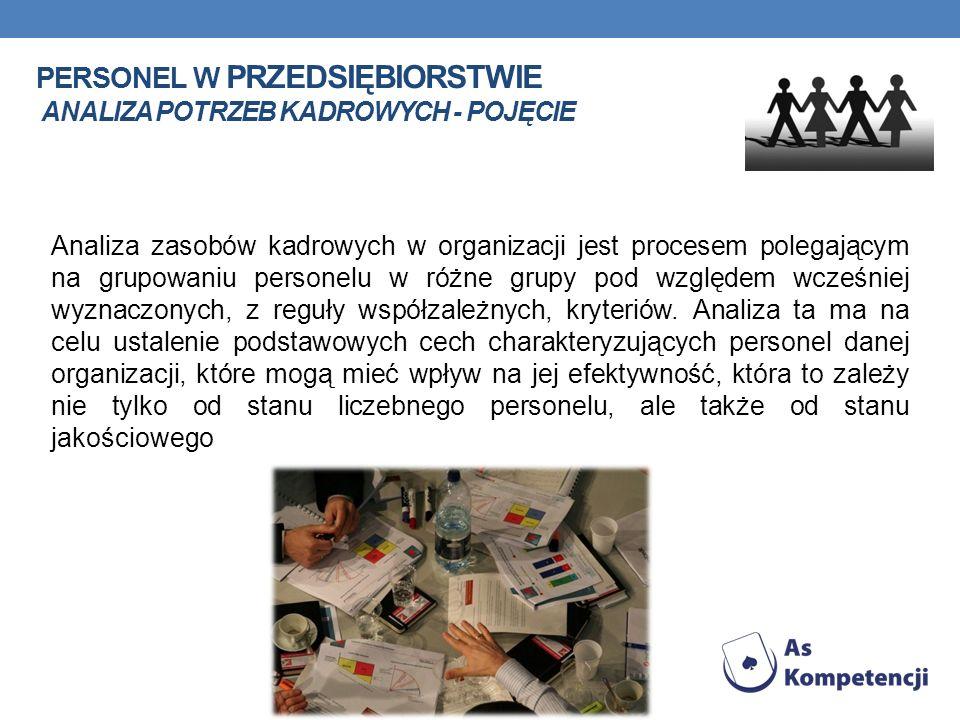 PERSONEL W PRZEDSIĘBIORSTWIE ANALIZA POTRZEB KADROWYCH - POJĘCIE Analiza zasobów kadrowych w organizacji jest procesem polegającym na grupowaniu perso