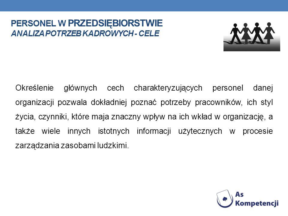 PERSONEL W PRZEDSIĘBIORSTWIE ANALIZA POTRZEB KADROWYCH - CELE Określenie głównych cech charakteryzujących personel danej organizacji pozwala dokładnie