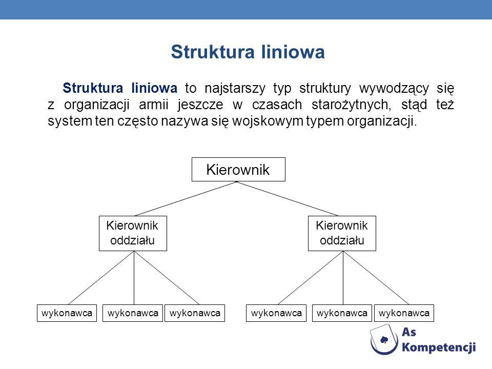 Struktura liniowa to najstarszy typ struktury wywodzący się z organizacji armii jeszcze w czasach starożytnych, stąd też system ten często nazywa się wojskowym typem organizacji.
