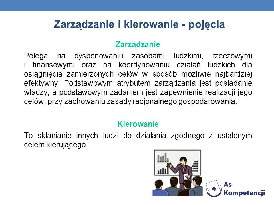 Zarządzanie i kierowanie - pojęcia Zarządzanie Polega na dysponowaniu zasobami ludzkimi, rzeczowymi i finansowymi oraz na koordynowaniu działań ludzki