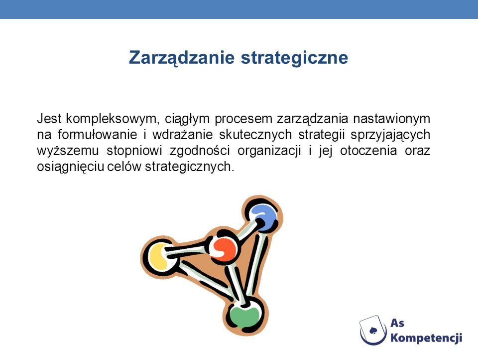 Zarządzanie strategiczne Jest kompleksowym, ciągłym procesem zarządzania nastawionym na formułowanie i wdrażanie skutecznych strategii sprzyjających wyższemu stopniowi zgodności organizacji i jej otoczenia oraz osiągnięciu celów strategicznych.
