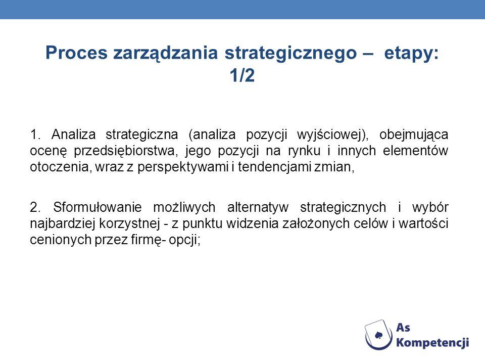Proces zarządzania strategicznego – etapy: 1/2 1. Analiza strategiczna (analiza pozycji wyjściowej), obejmująca ocenę przedsiębiorstwa, jego pozycji n