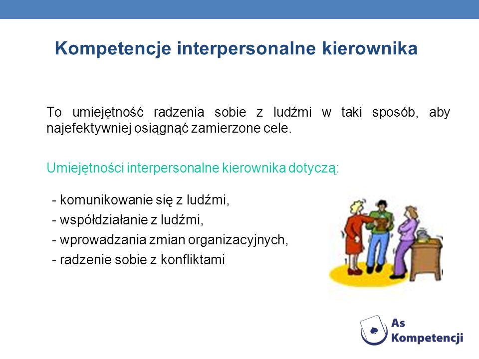 Kompetencje interpersonalne kierownika To umiejętność radzenia sobie z ludźmi w taki sposób, aby najefektywniej osiągnąć zamierzone cele. Umiejętności