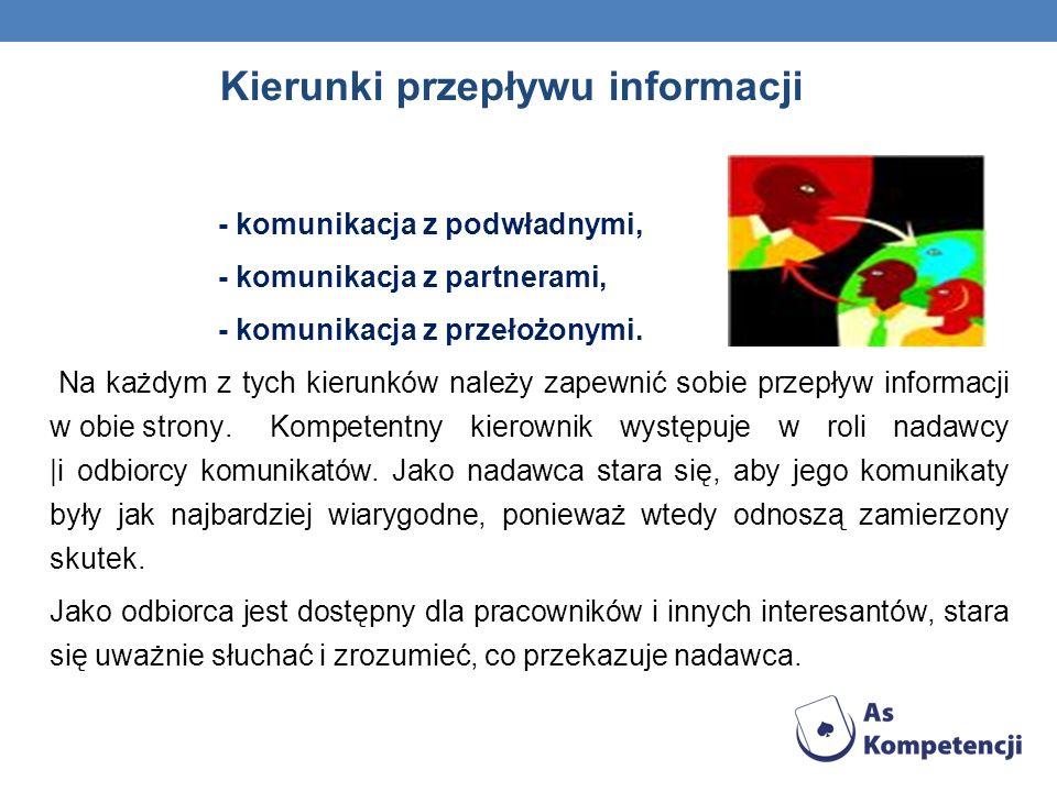 - komunikacja z podwładnymi, - komunikacja z partnerami, - komunikacja z przełożonymi.