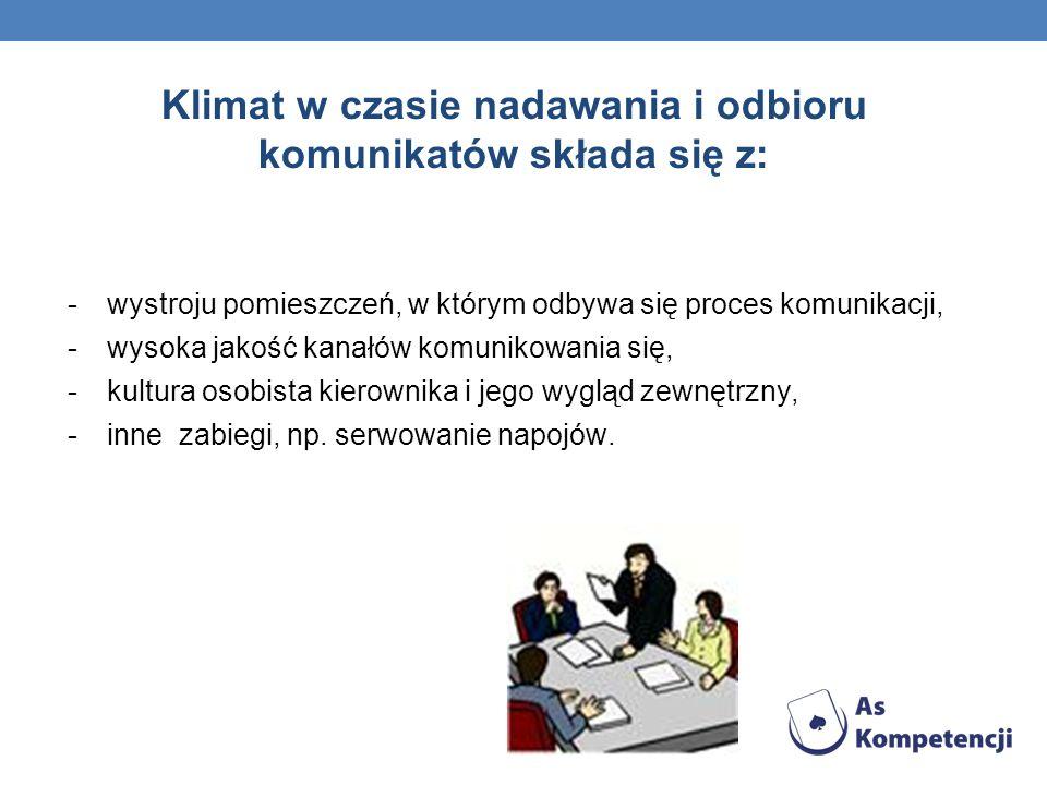 Klimat w czasie nadawania i odbioru komunikatów składa się z: -wystroju pomieszczeń, w którym odbywa się proces komunikacji, -wysoka jakość kanałów ko