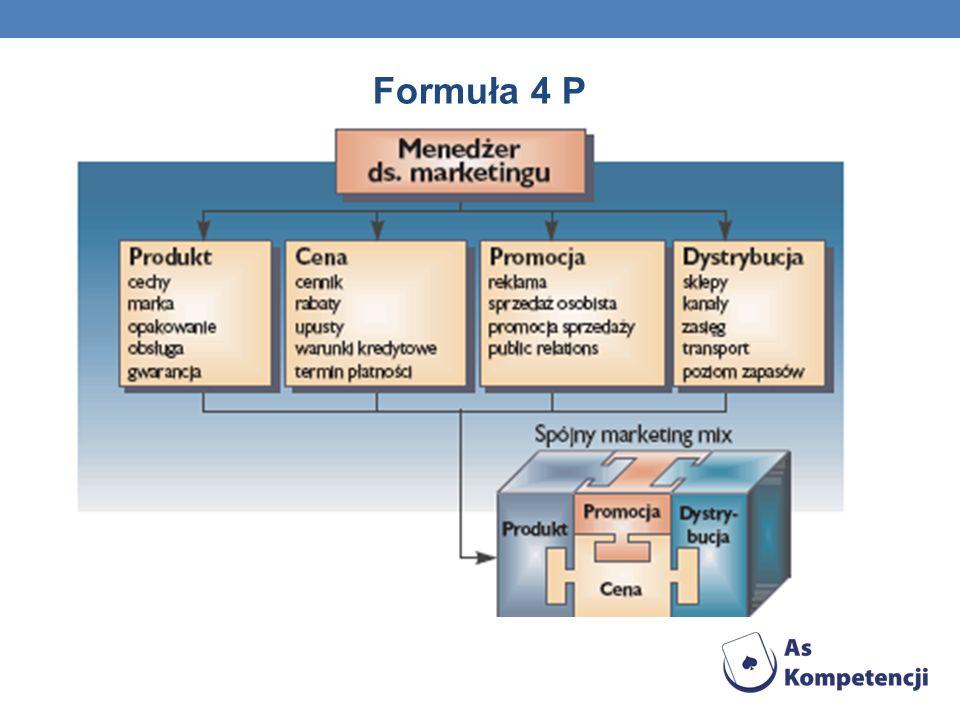 Formuła 4 P