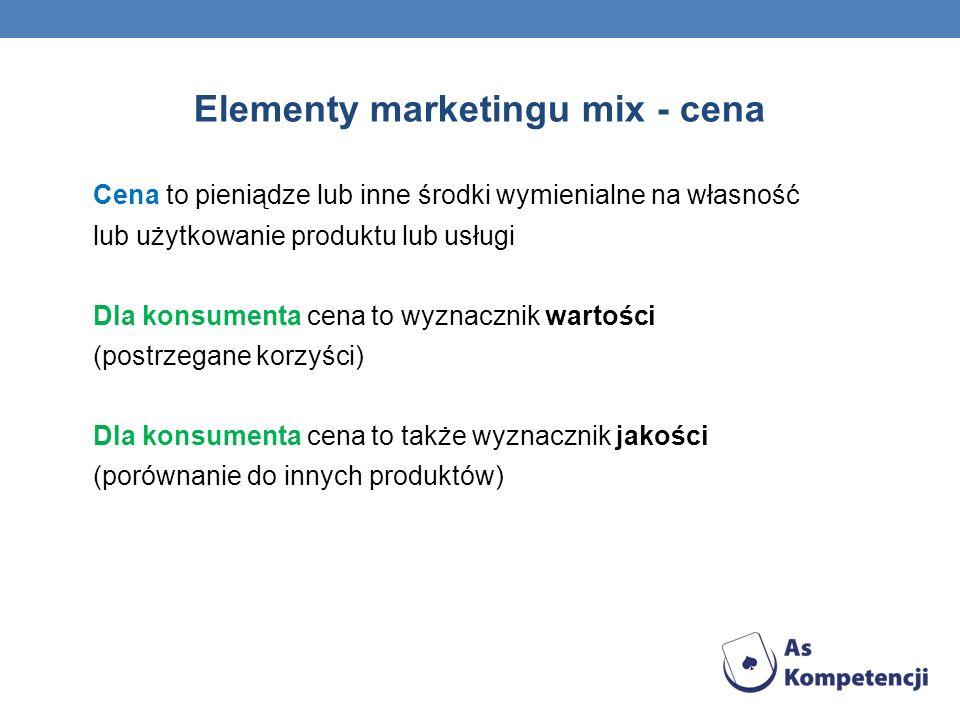 Elementy marketingu mix - cena Cena to pieniądze lub inne środki wymienialne na własność lub użytkowanie produktu lub usługi Dla konsumenta cena to wyznacznik wartości (postrzegane korzyści) Dla konsumenta cena to także wyznacznik jakości (porównanie do innych produktów)