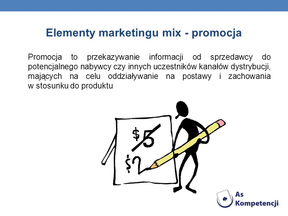 Elementy marketingu mix - promocja Promocja to przekazywanie informacji od sprzedawcy do potencjalnego nabywcy czy innych uczestników kanałów dystrybucji, mających na celu oddziaływanie na postawy i zachowania w stosunku do produktu