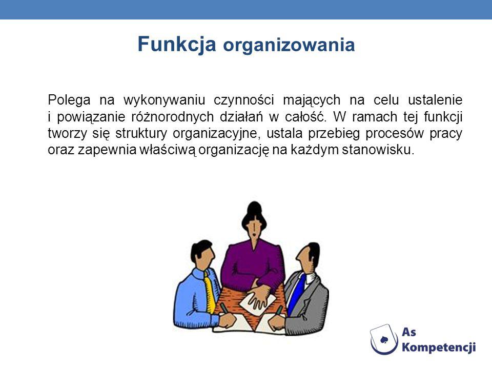 Funkcja organizowania Polega na wykonywaniu czynności mających na celu ustalenie i powiązanie różnorodnych działań w całość. W ramach tej funkcji twor
