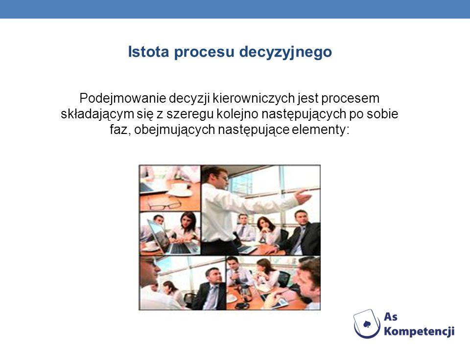 Istota procesu decyzyjnego Podejmowanie decyzji kierowniczych jest procesem składającym się z szeregu kolejno następujących po sobie faz, obejmujących