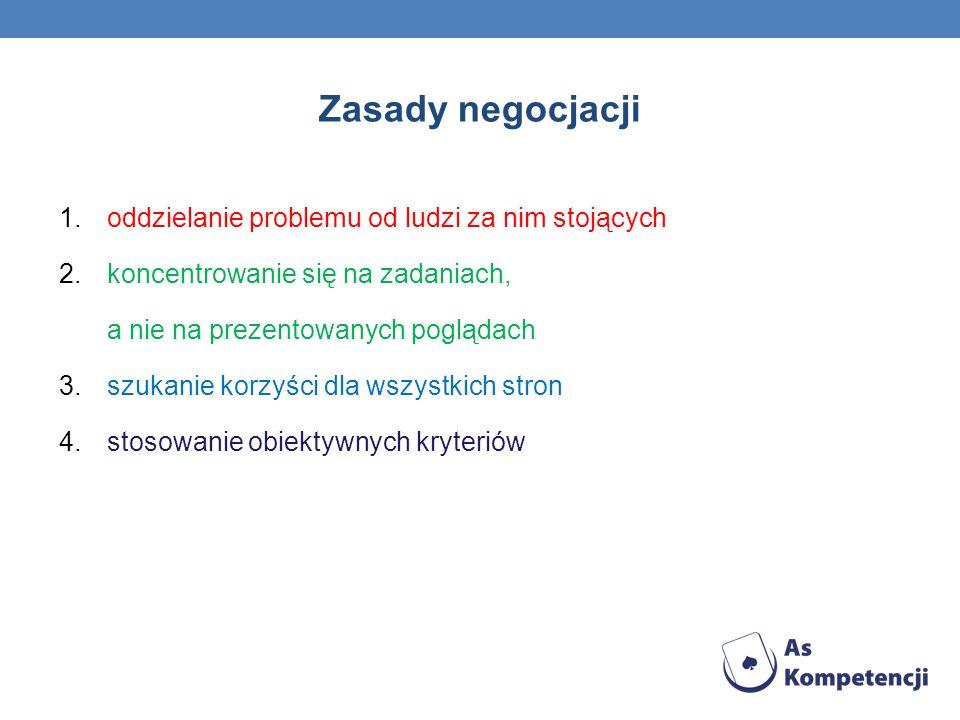 Zasady negocjacji 1.oddzielanie problemu od ludzi za nim stojących 2.koncentrowanie się na zadaniach, a nie na prezentowanych poglądach 3.szukanie kor
