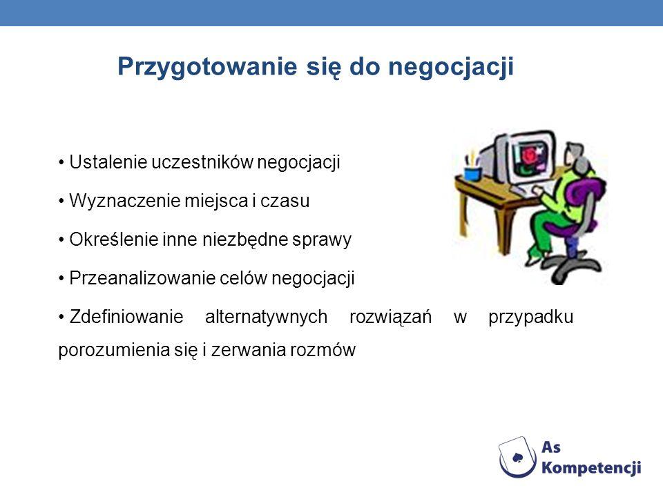 Przygotowanie się do negocjacji Ustalenie uczestników negocjacji Wyznaczenie miejsca i czasu Określenie inne niezbędne sprawy Przeanalizowanie celów n