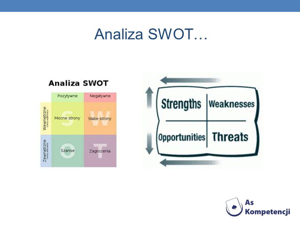 Analiza SWOT…