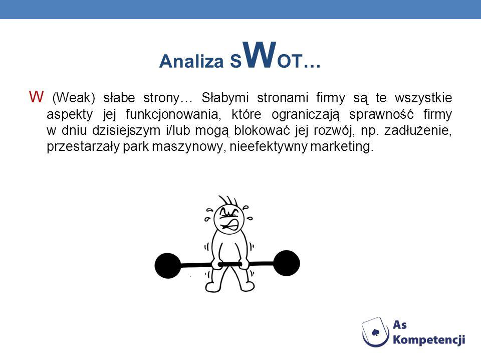 Analiza S W OT… W (Weak) słabe strony… Słabymi stronami firmy są te wszystkie aspekty jej funkcjonowania, które ograniczają sprawność firmy w dniu dzi