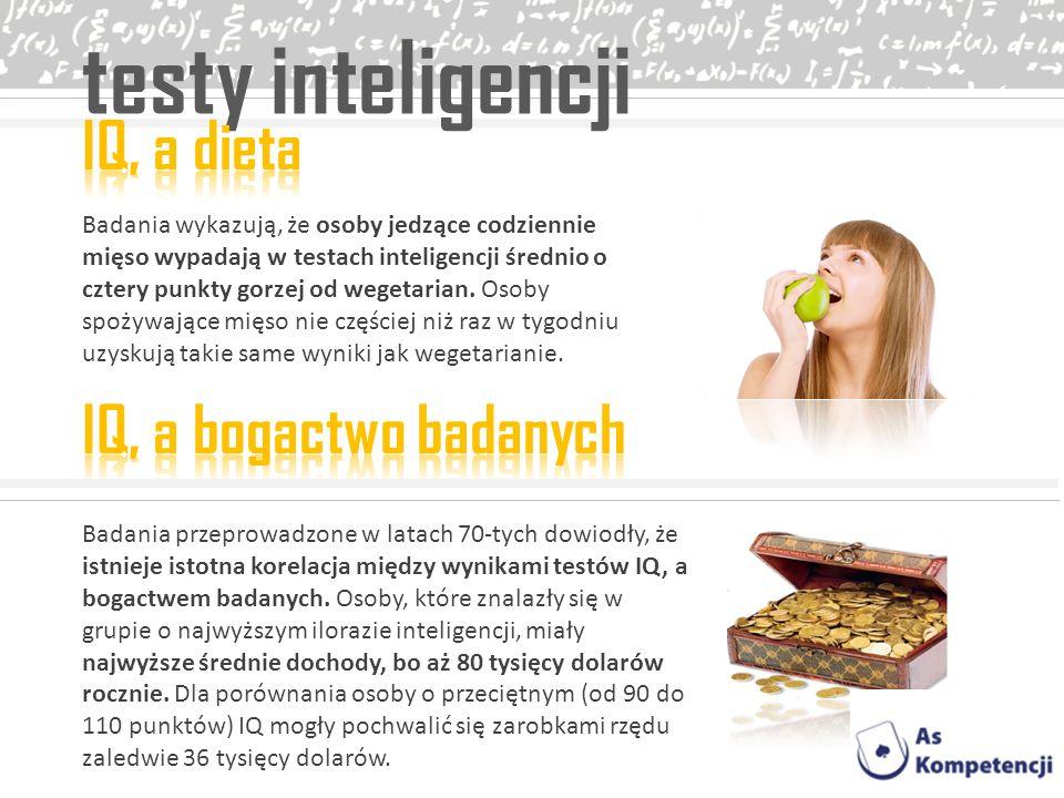 testy inteligencji Badania wykazują, że osoby jedzące codziennie mięso wypadają w testach inteligencji średnio o cztery punkty gorzej od wegetarian. O