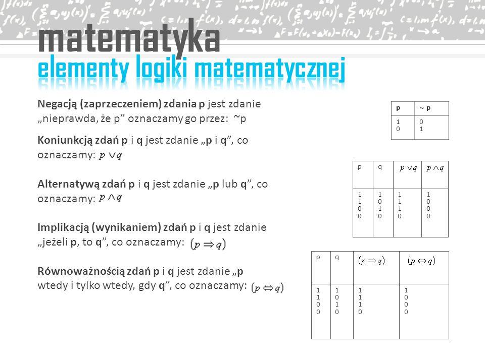 matematyka Negacją (zaprzeczeniem) zdania p jest zdanie nieprawda, że p oznaczamy go przez: ~p Koniunkcją zdań p i q jest zdanie p i q, co oznaczamy: