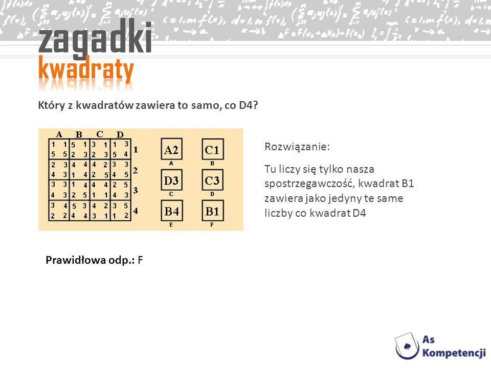 zagadki Który z kwadratów zawiera to samo, co D4? Rozwiązanie: Tu liczy się tylko nasza spostrzegawczość, kwadrat B1 zawiera jako jedyny te same liczb