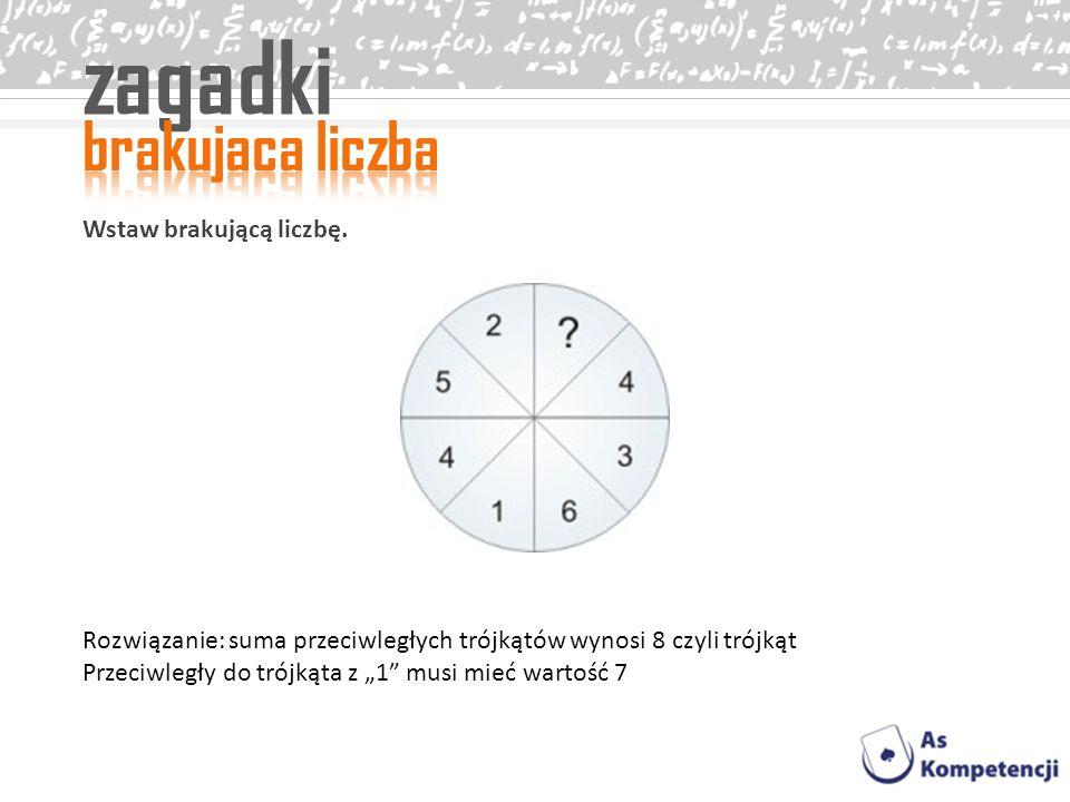 zagadki Wstaw brakującą liczbę. Rozwiązanie: suma przeciwległych trójkątów wynosi 8 czyli trójkąt Przeciwległy do trójkąta z 1 musi mieć wartość 7