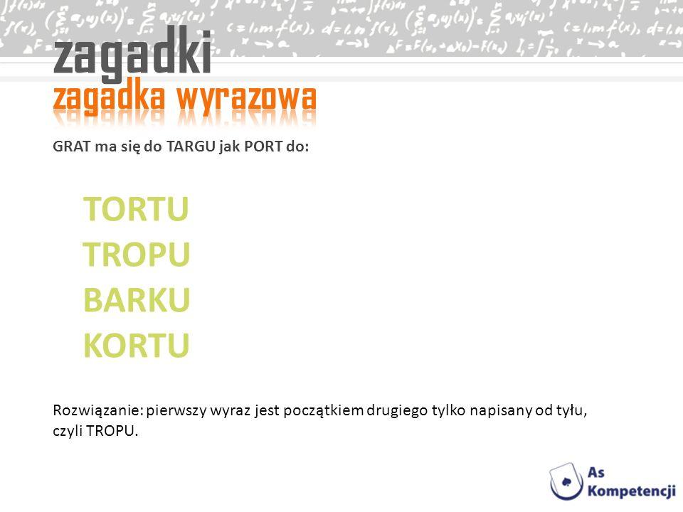 zagadki GRAT ma się do TARGU jak PORT do: TORTU TROPU BARKU KORTU Rozwiązanie: pierwszy wyraz jest początkiem drugiego tylko napisany od tyłu, czyli T